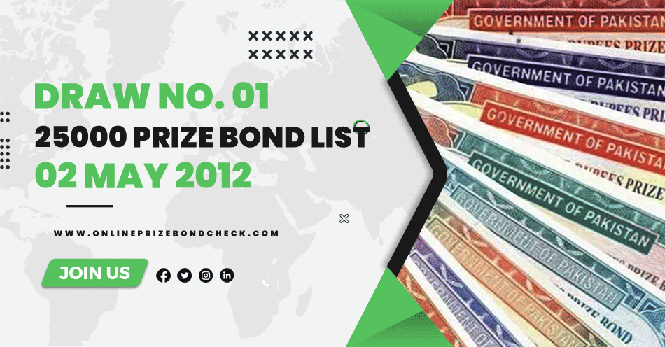 25000 Prize Bond List - 02 May 2012